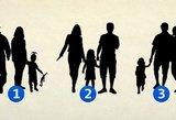 Kuri iš jų nėra šeima? Atsakymas atskleis kai ką ypatingo