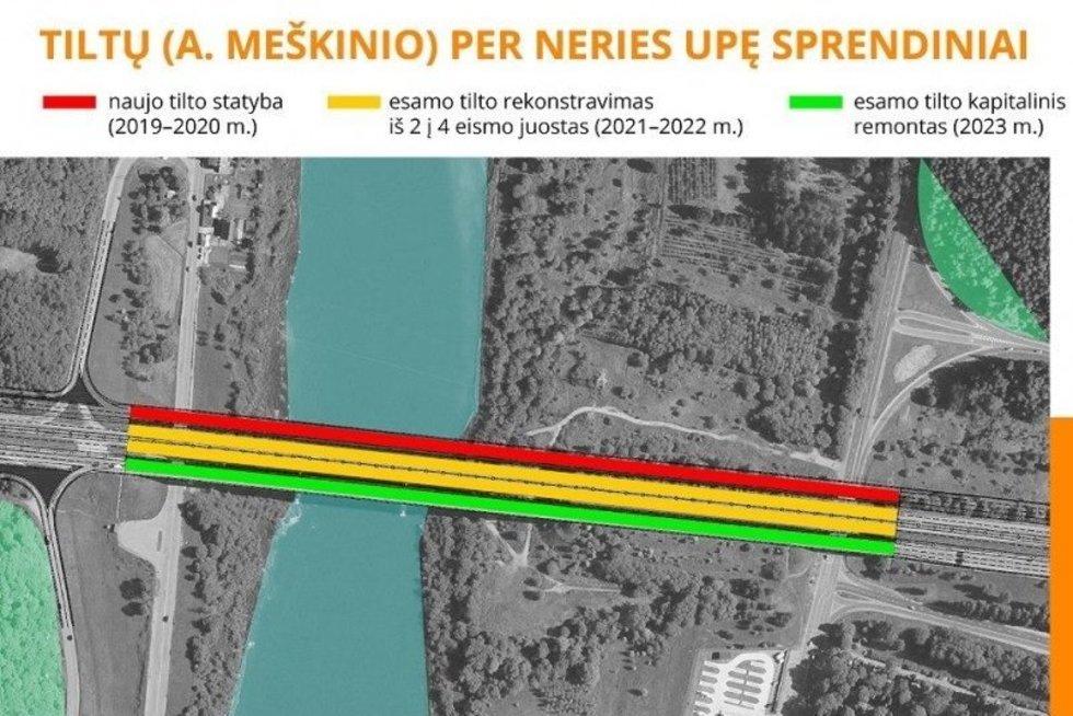 Naujas tiltas Kaune (Automobilių kelių direkcijuos nuotr.)