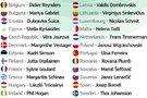 Pirminis EK narių sąrašas, Europos Komisijos atstovybės Lietuvoje nuotr.