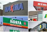 Prekybos centrams pareiškus, kad kainos Lietuvoje nedidelės, S. Skvernelis skelbia jiems karą