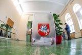 VRK patvirtino rinkėjų sąrašus rinkimuose į laisvas vietas Seime