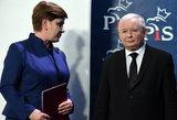 Bandymas sutelkti valdžią savo rankose smogė Lenkijos konservatorių populiarumui