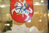 Po tiesioginių merų rinkimų gali tekti rinkti keletą naujų parlamentarų