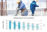 Lietuvoje veriasi nauja skylė: kuo pakeisime dešimtis tūkstančių nykstančių darbuotojų?