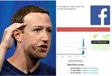 """""""Facebook"""" ir """"Instagram"""" veikla stringa visame pasaulyje"""