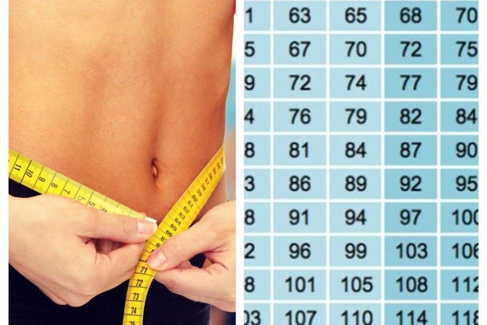 Tinkamiausias svoris (nuotr. 123rf.com)