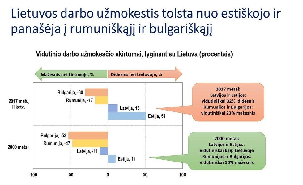 Ž. Maurico grafikas (nuotr. facebook.com)