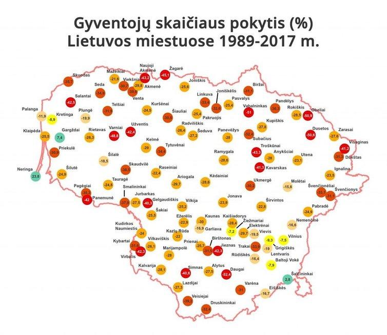 Gyventojų skaičiaus pokytis Lietuvoje (mapijoziai.lt nuotr)