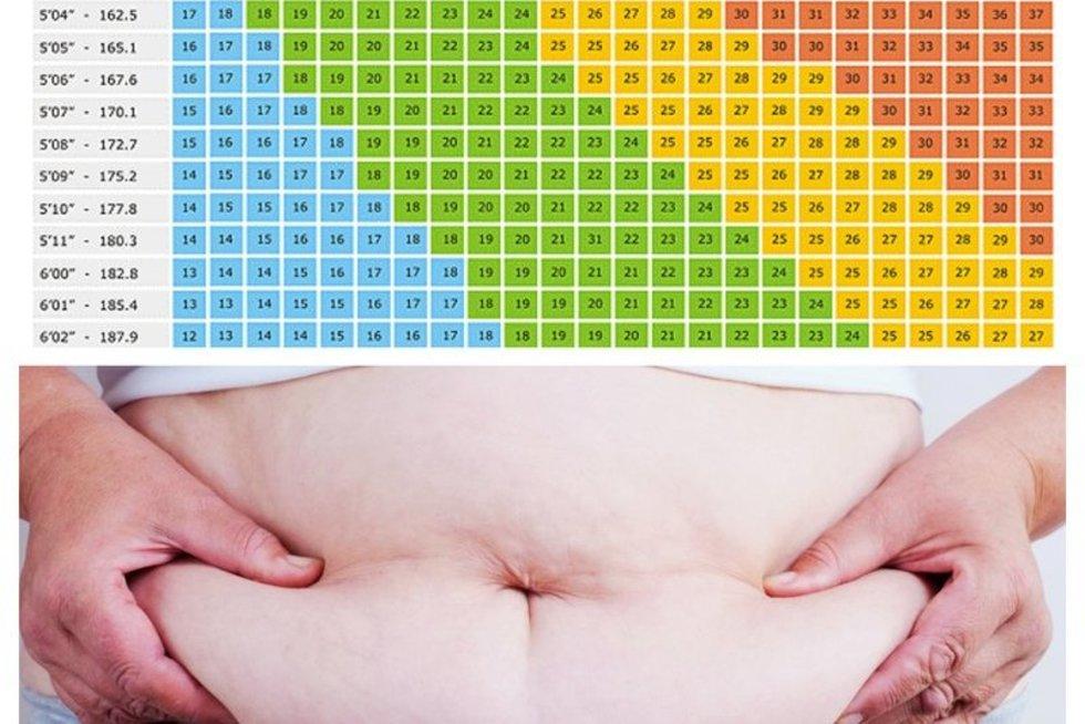 Sužinokite idealų savo svorį (nuotr. 123rf.com)