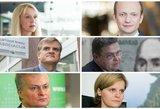 Statistika: kas Lietuvoje yra nuomonių lyderiai?