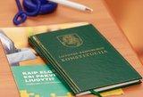 Lietuvoje minimas Konstitucijos 25-metis