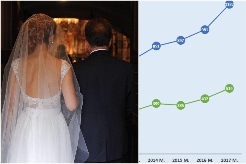 Sutuoktiniai vis dažniau renkasi vedybų sutartis (TV3 koliažas)