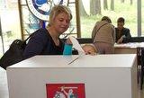 Aktyvistai renka pranešimus apie galimus rinkėjų papirkimus