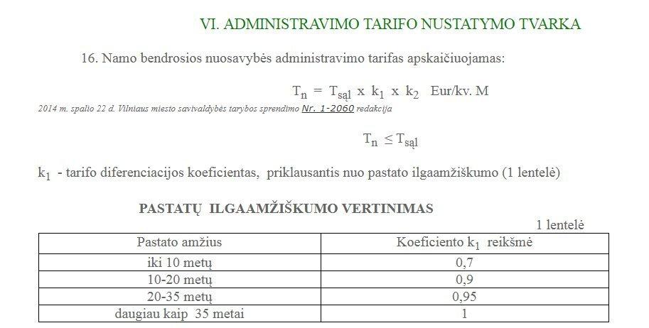Administravimo mokesčių apskaičiavimo formulė (tv3.lt)