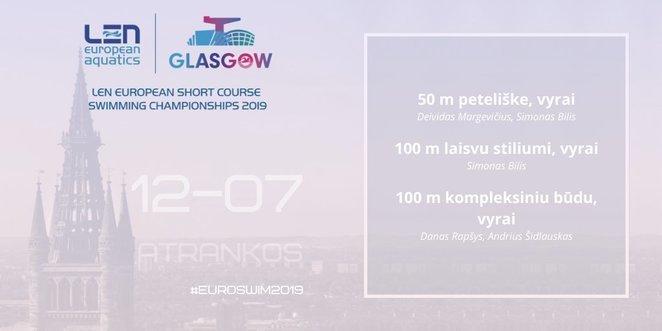 Lietuvių startai gruodžio 7 d.  (nuotr. Organizatorių)