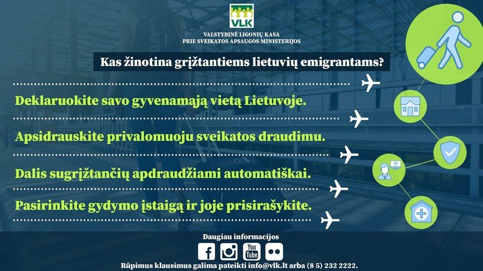 Ką būtina žinoti grįžtantiems emigrantams (VLK inf.))
