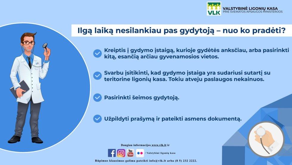 VLK infogramas