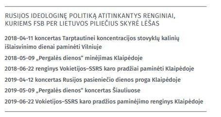 renginiai Lietuvoje, kuriems Rusija skyrė lėšų