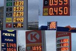 Gera žinia – ir Vilniuje galima nusipirkti degalų pigiau nei už 1 eurą