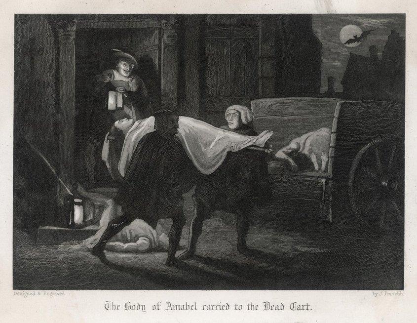 Karantinas ir žlugusi ekonomika: koronaviruso panašumai su XVII a. maru