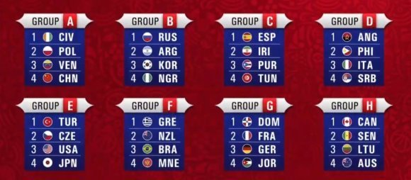 Pasaulio čempionato burtai (nuotr. stop kadras)