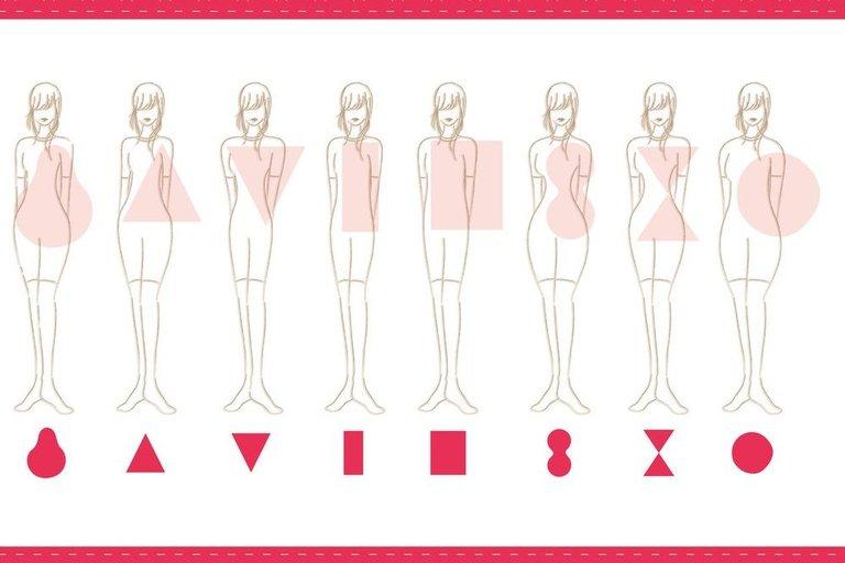 Figūros tipai (nuotr. 123rf.com)