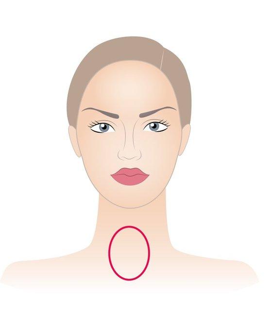 Ovalo formos veidas