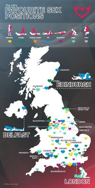 """Sekso pozos Jungtinės Karalystės regionų (nuotr.  """"OnBuy"""")"""