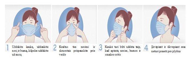 Gripas, kaukės