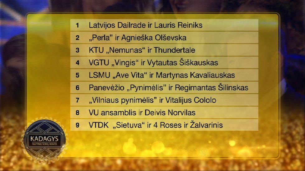 """""""Kadagio"""" trečios laidos rezultatai (nuotr. TV3)"""