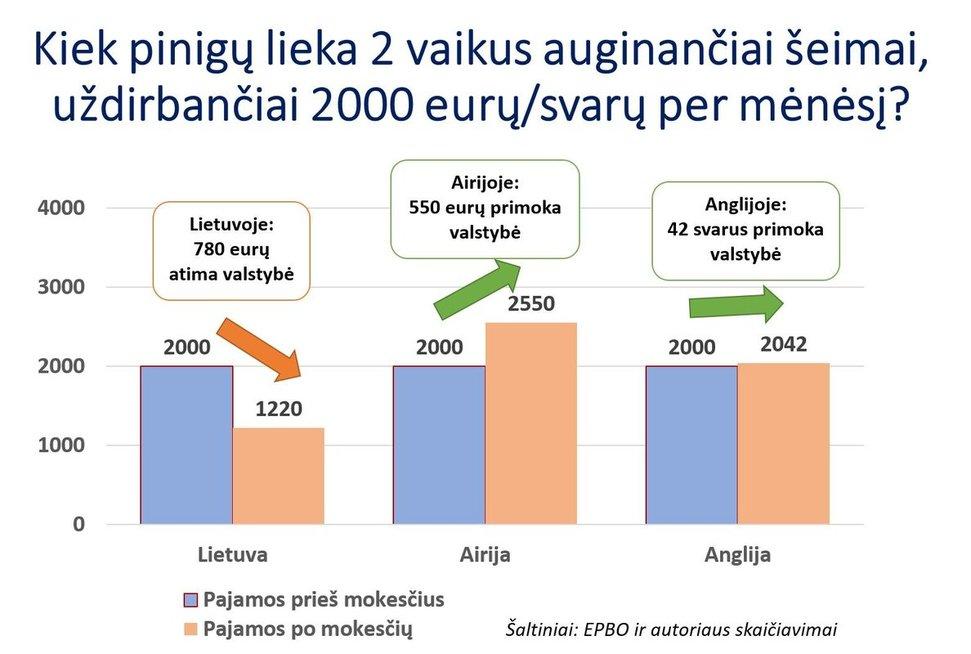 Žygimanto Maurico skaičiavimai (nuotr. facebook.com)