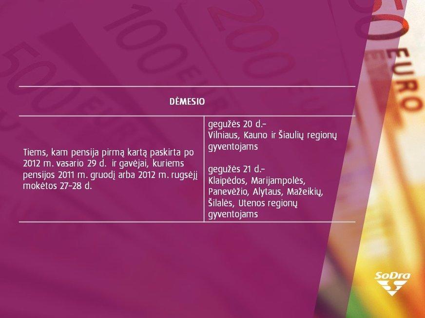 """""""Sodra"""" paskelbė gegužės išmokų mokėjimo grafiką"""