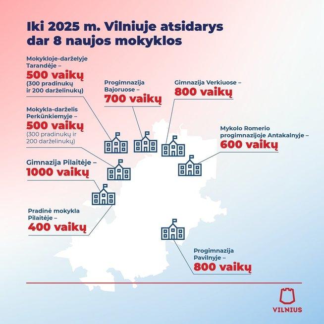 (nuotr. Vilnius.lt)
