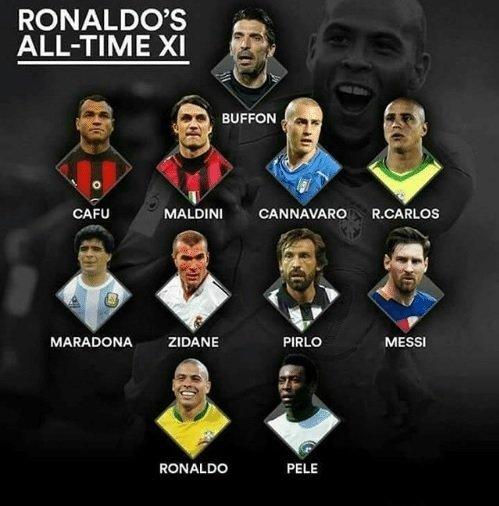Ronaldo geriausių visų laikų futbolininkų svajonių komanda (nuotr. Organizatorių)