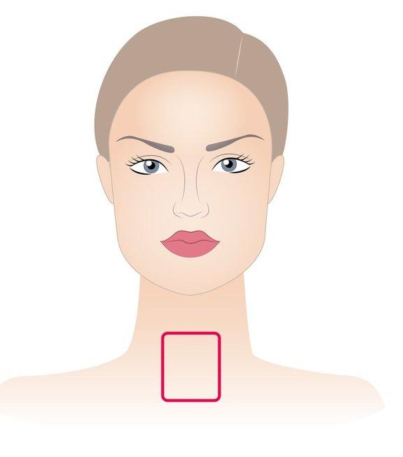 Stačiakampio formos veidas