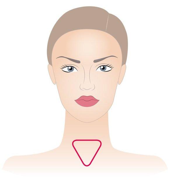 Trikampio formos veidas