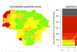 Nerimo signalas iš pajūrio – prie raudonų savivaldybių prisijungė ir ilgą laiką žalia buvusi Neringa