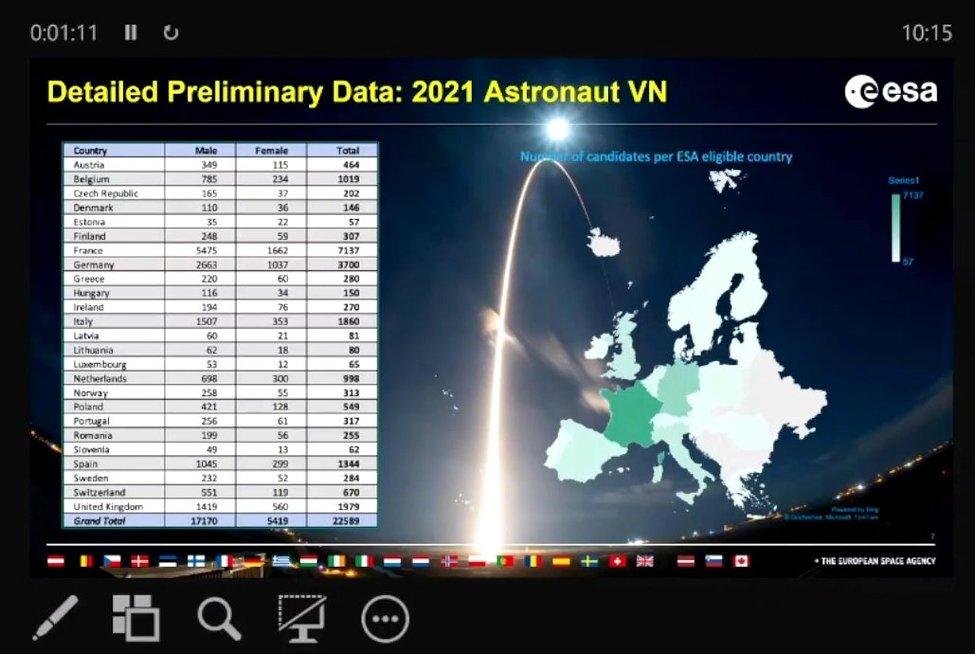 Iš Lietuvos tapti astronautais pageidavo tapti 68 vyrai ir 12 moterų