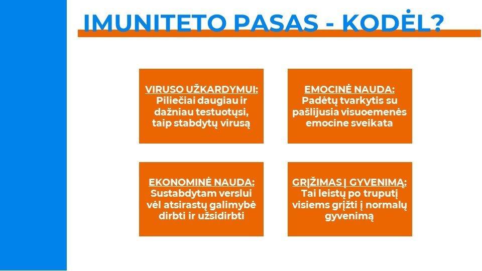 Išsilaisvinimas nuo Covid-19: Vilnius siūlo Imuniteto pasą