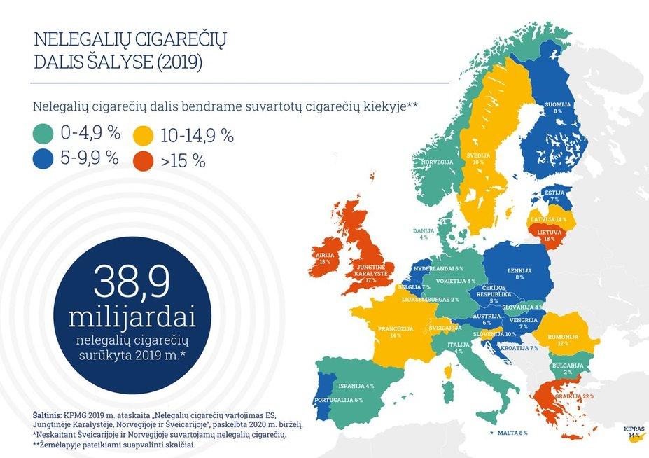 Prekyba nelegaliomis cigaretėmis