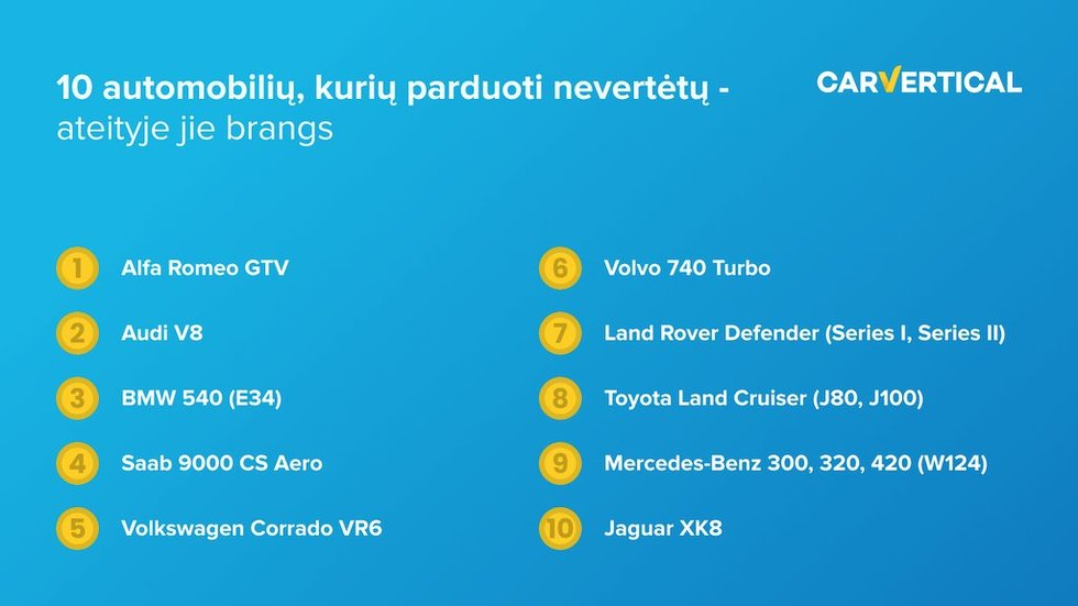 Automobilių sąrašas