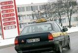 Degalų kainos Lietuvoje: kainų šuolis per 15 metų