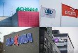 Paskelbta, kiek mokesčių sumokėjo didžiausios Lietuvos įmonės