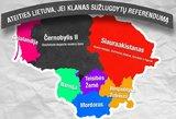 Kas apgavo tuos, kurie Lietuvos žemę ginti norėjo?