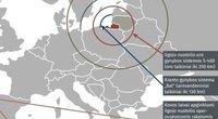 Kaliningrado srityje dislokuotos ginklų sistemos, vsd inf.