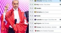 """Įrašas """"Eurovizijos"""" lažybininkų puslapyje """"Eurovisionworld"""" (tv3.lt fotomontažas)"""