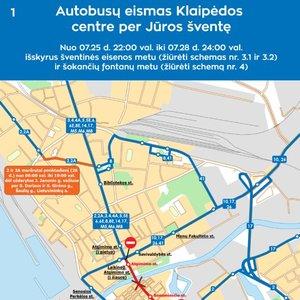 Eismo pakeitimai Klaipėdoje