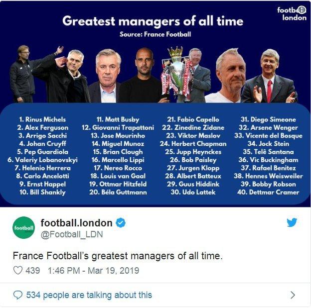Geriausi pasaulio treneriai (nuotr. Twitter)