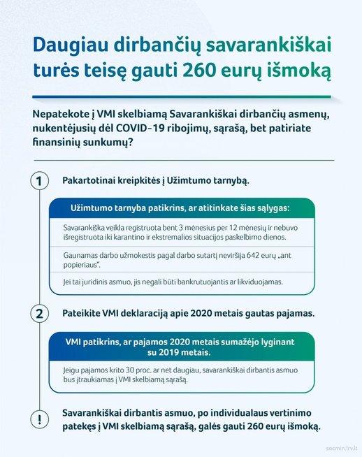Gera žinia: daugiau dirbančių savarankiškai galės gauti 260 eurų išmoką