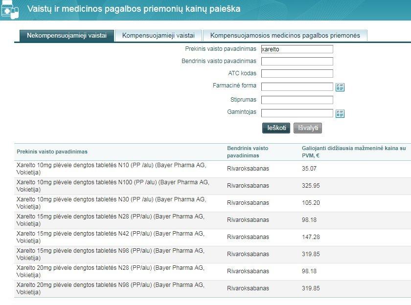 Vaistų ir medicinos pagalbos priemonių kainų paieška (nuotr. Valstybinė vaistų kontrolės tarnyba)